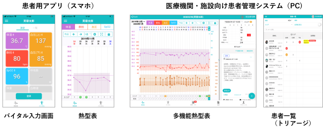 新型コロナ感染を体温でチェック、『安診ネットアプリ』を無償配布