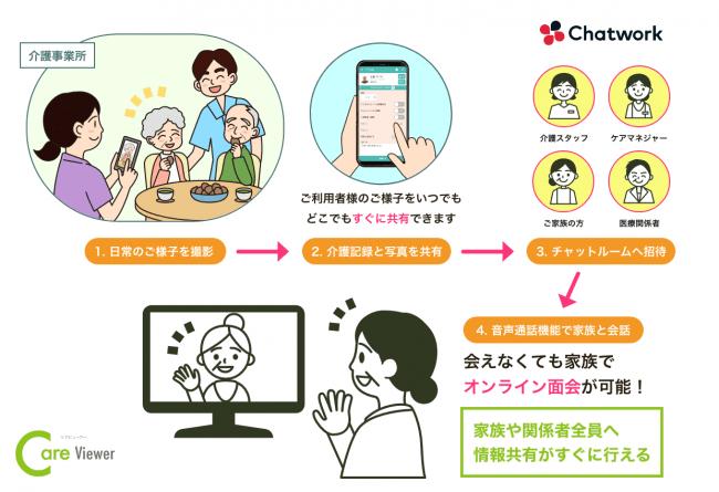 日本発ヘルスケア革命をおこすAIファンド誕生
