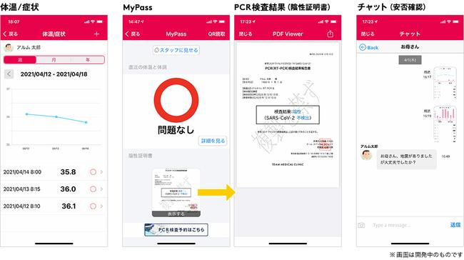 救命・健康サポートアプリ「MySOS」による安心な社会モデル