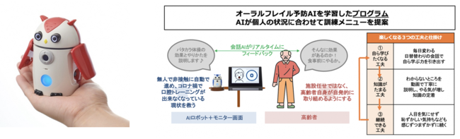 無人・非接触・自動で口腔トレーニングするAIロボット