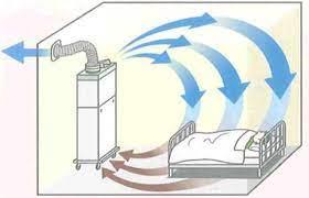 コロナ対策の新たなケアモデル。使い捨ての手軽な陰圧ドーム