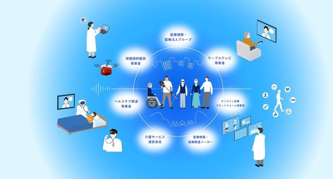スマート医療推進へ、ヘルスケア&ケーブルTVがコンソーシアム